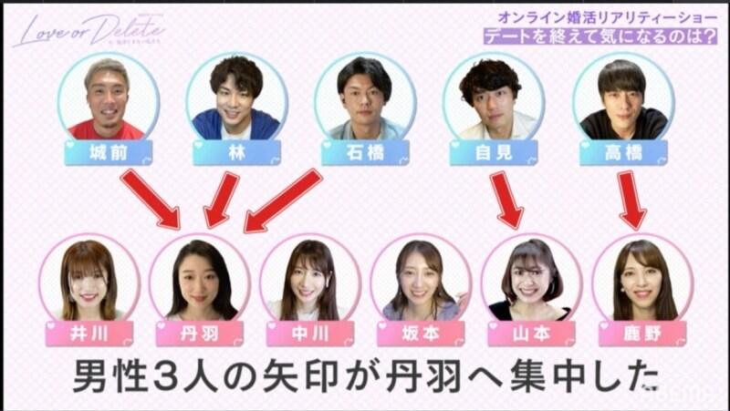 「ラブデリ第2話ネタバレ」9