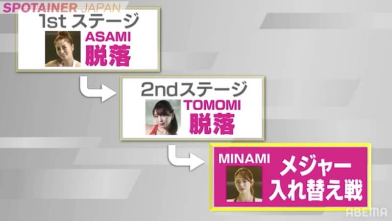 スポテイナーJAPAN【ABEMA限定】ネタバレ記事1話−3