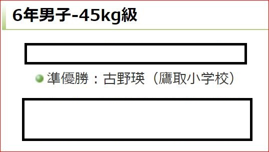 第40回横須賀市小学校児童相撲大会