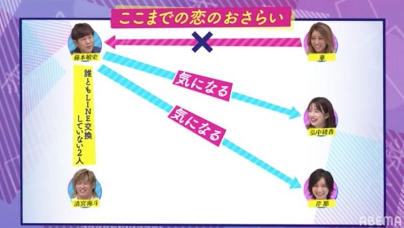 恋セワ1話ネタバレ画像5