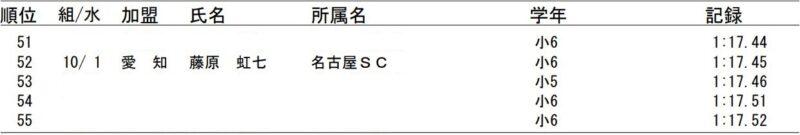 にいな(藤原虹七)の高校