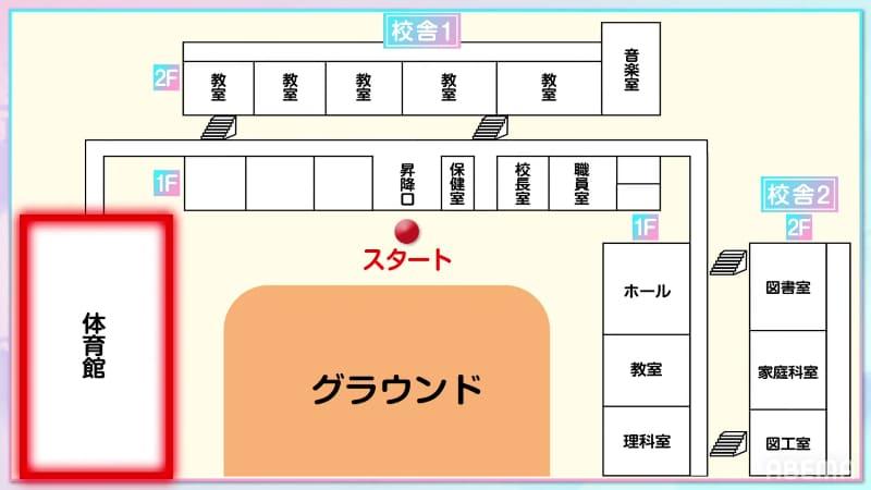 高校生カップルコンテスト第5話ネタバレ