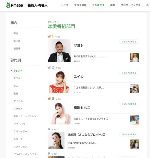 ツヨシさんのAbemaブログ